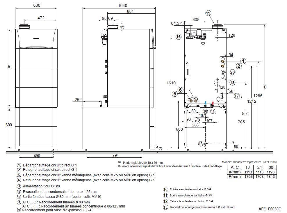 chaudi re fioul condensation de dietrich modulens afc 24 ff hor vl 160 sl 24 kw. Black Bedroom Furniture Sets. Home Design Ideas